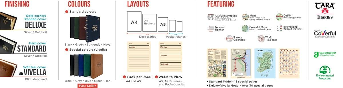 Typo of Finish Corporate Diaries